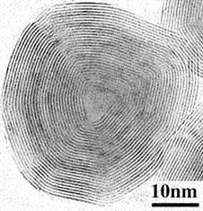 ApNano's Inorganic Fullerene